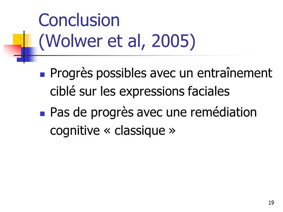 Conclusion (Wolwer et al, 2005)