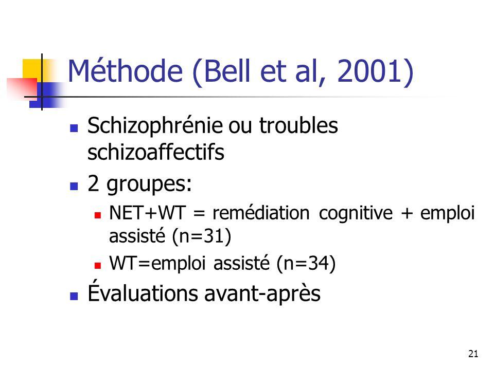 Méthode (Bell et al, 2001) Schizophrénie ou troubles schizoaffectifs