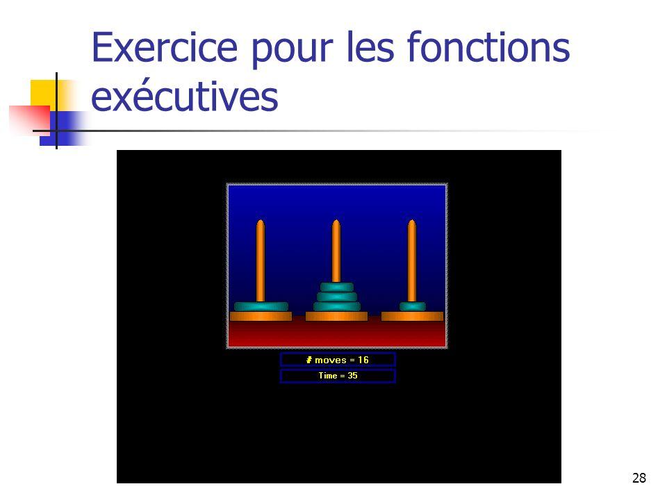 Exercice pour les fonctions exécutives