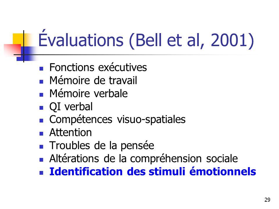 Évaluations (Bell et al, 2001)