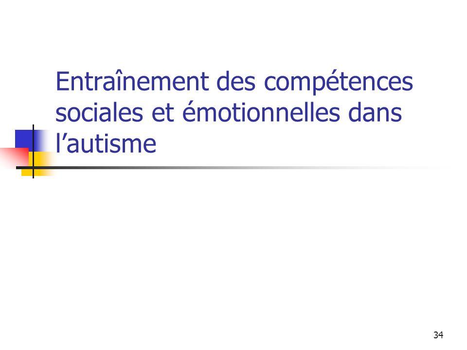 Entraînement des compétences sociales et émotionnelles dans l'autisme