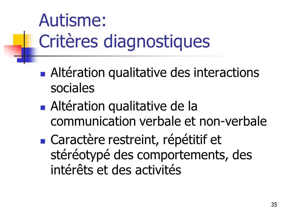 Autisme: Critères diagnostiques