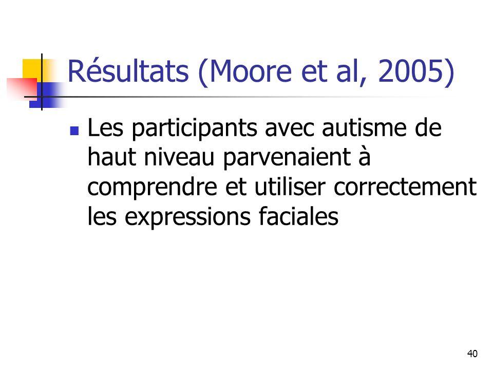 Résultats (Moore et al, 2005)
