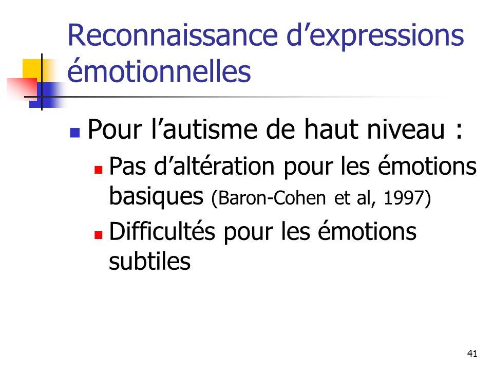 Reconnaissance d'expressions émotionnelles