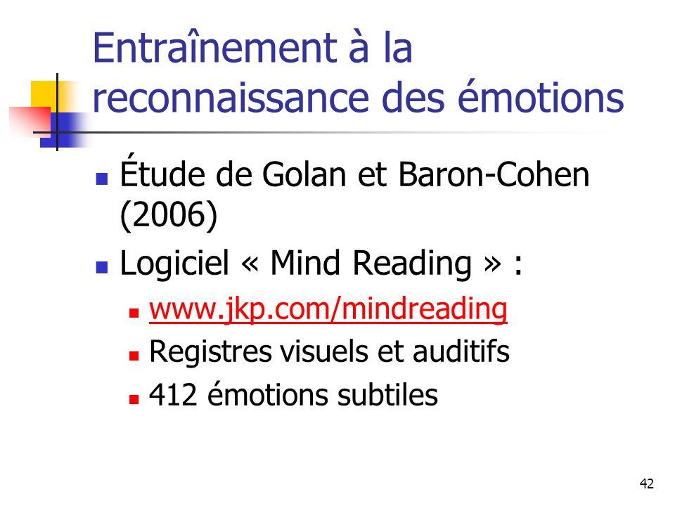 Entraînement à la reconnaissance des émotions