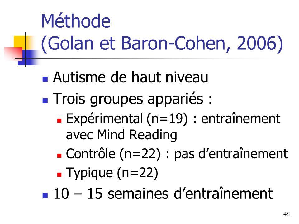 Méthode (Golan et Baron-Cohen, 2006)