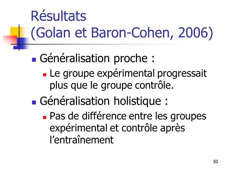 Résultats (Golan et Baron-Cohen, 2006)