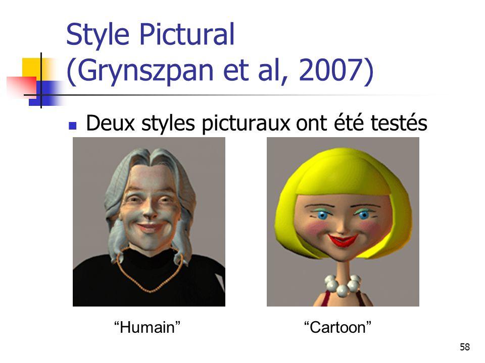 Style Pictural (Grynszpan et al, 2007)