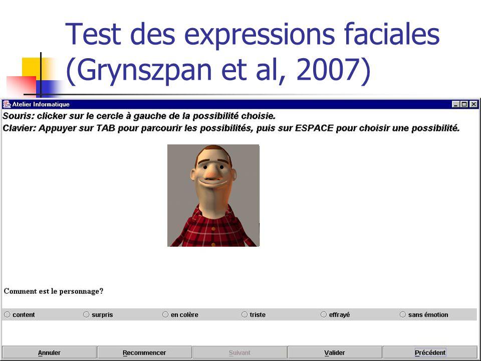 Test des expressions faciales (Grynszpan et al, 2007)