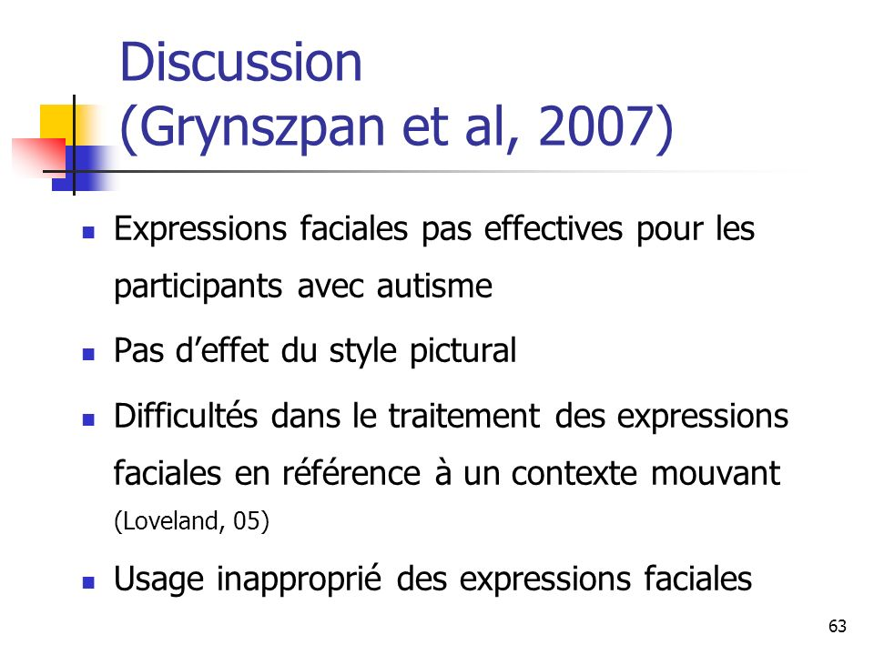 Discussion (Grynszpan et al, 2007)