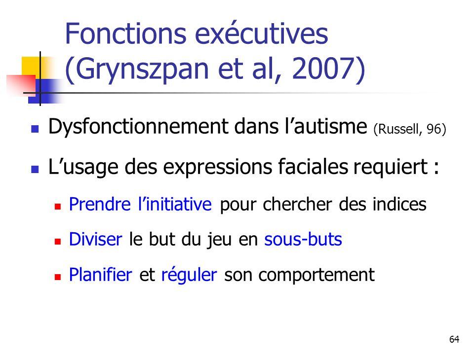 Fonctions exécutives (Grynszpan et al, 2007)