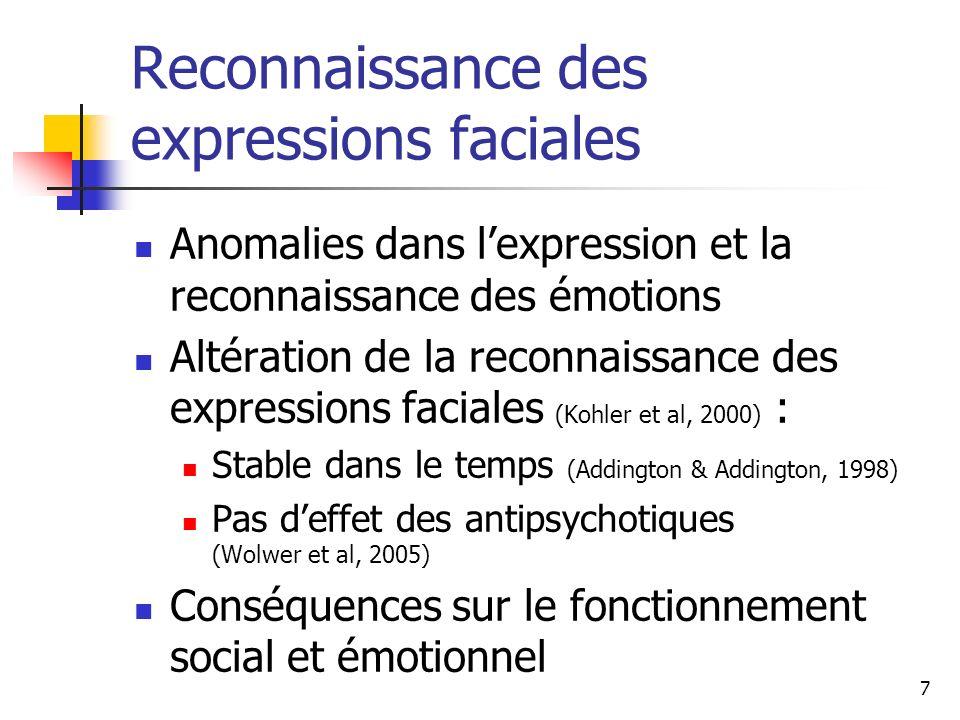 Reconnaissance des expressions faciales