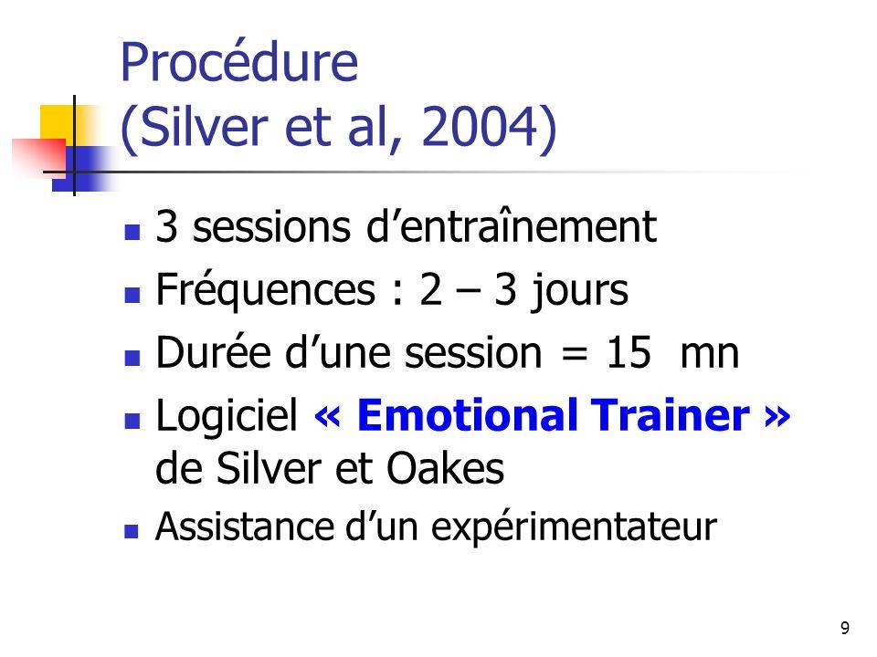 Procédure (Silver et al, 2004)