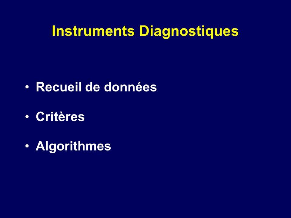 Instruments Diagnostiques