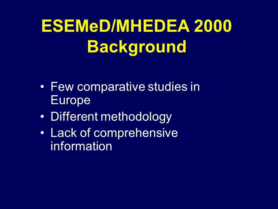 ESEMeD/MHEDEA 2000 Background