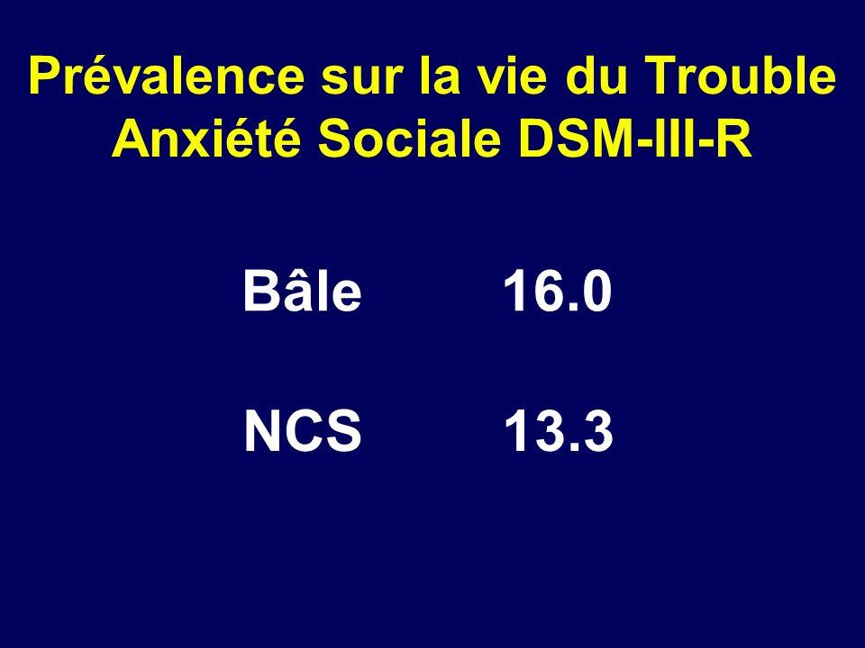 Prévalence sur la vie du Trouble Anxiété Sociale DSM-III-R