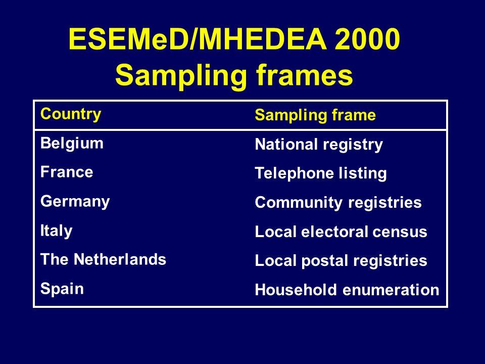 ESEMeD/MHEDEA 2000 Sampling frames