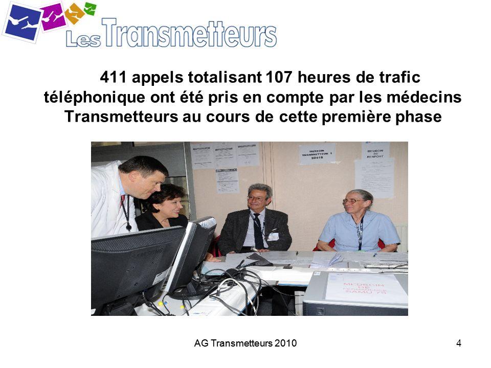 411 appels totalisant 107 heures de trafic téléphonique ont été pris en compte par les médecins Transmetteurs au cours de cette première phase