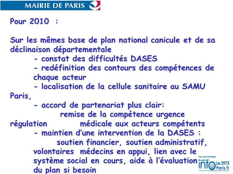 Pour 2010 : Sur les mêmes base de plan national canicule et de sa déclinaison départementale. - constat des difficultés DASES.
