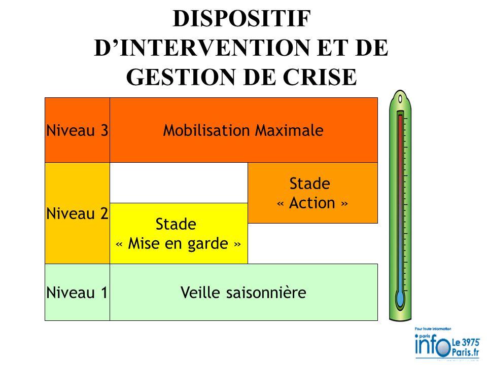 DISPOSITIF D'INTERVENTION ET DE GESTION DE CRISE