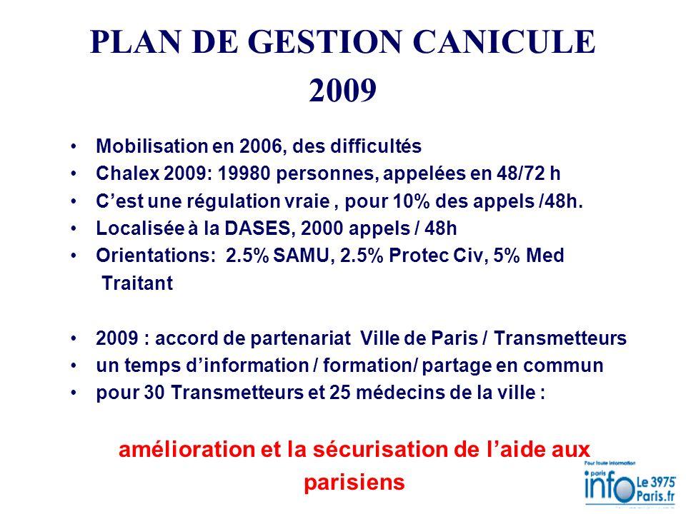 PLAN DE GESTION CANICULE 2009