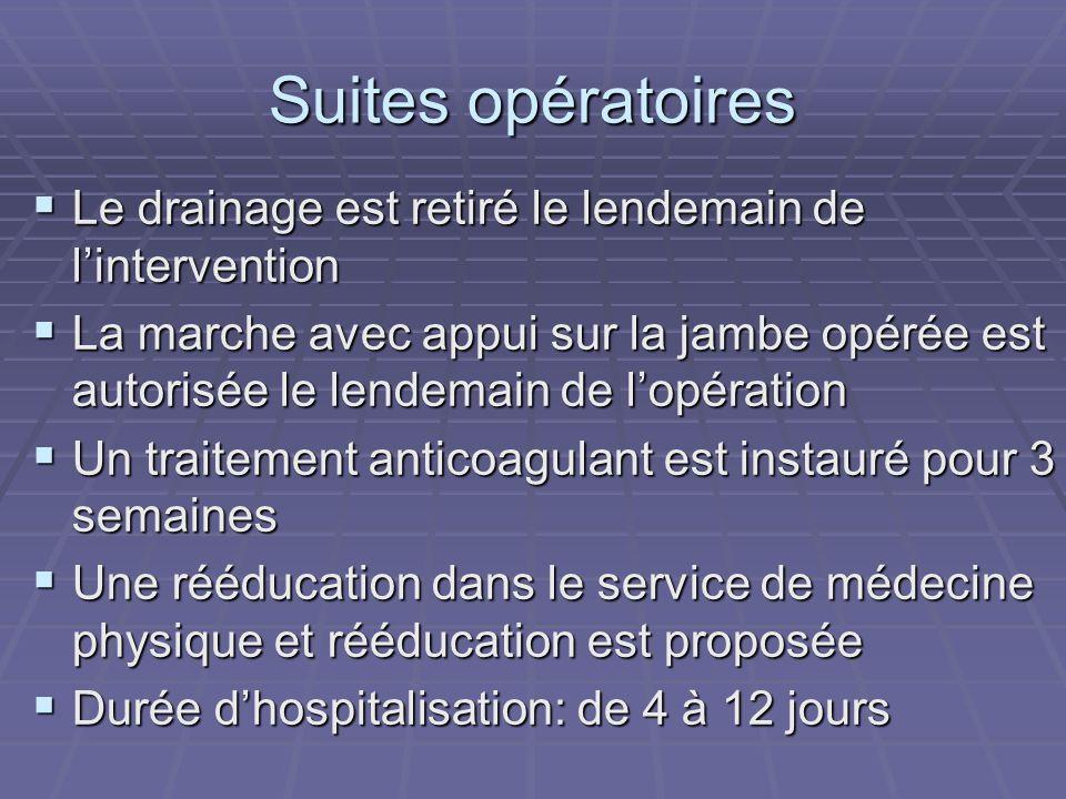 Suites opératoires Le drainage est retiré le lendemain de l'intervention.