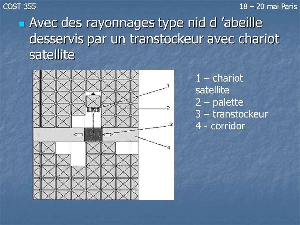 COST 355 18 – 20 mai Paris. Avec des rayonnages type nid d 'abeille desservis par un transtockeur avec chariot satellite.