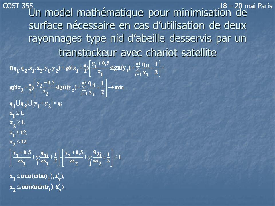 COST 355 18 – 20 mai Paris.