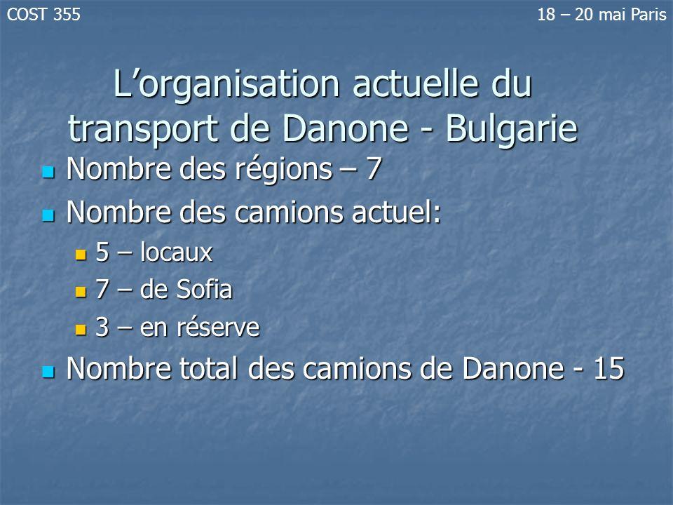L'organisation actuelle du transport de Danone - Bulgarie