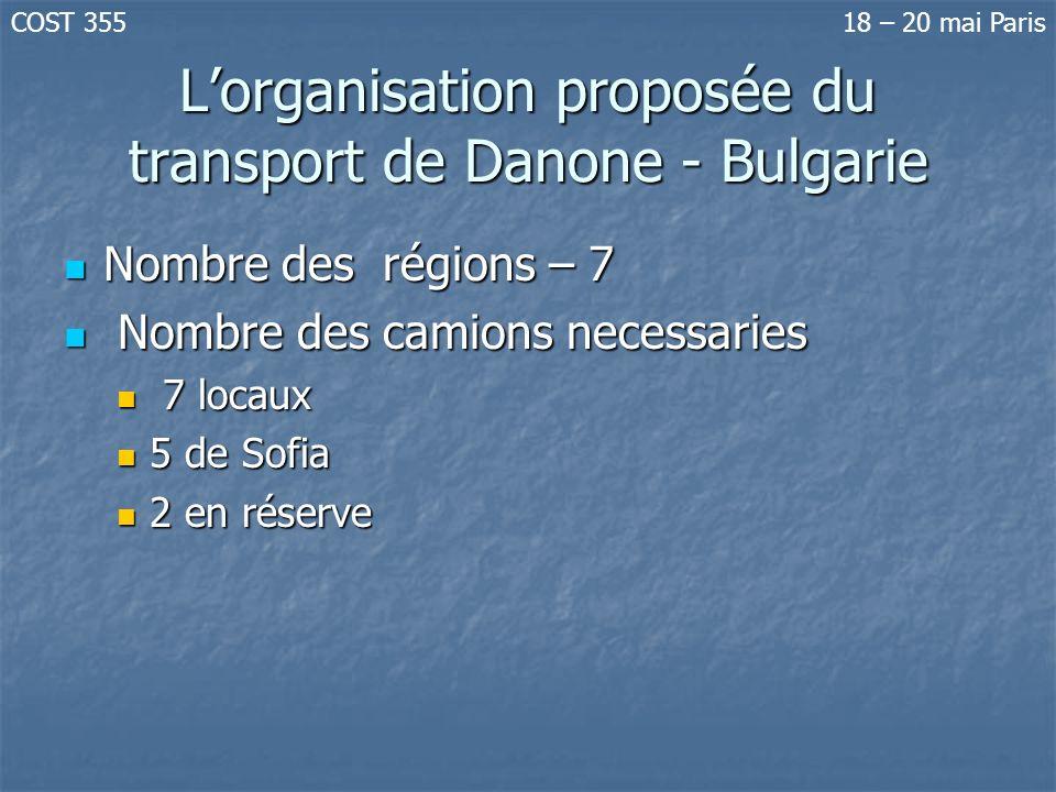 L'organisation proposée du transport de Danone - Bulgarie