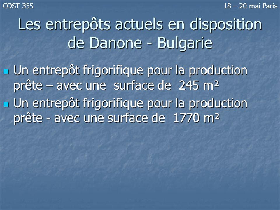 Les entrepôts actuels en disposition de Danone - Bulgarie