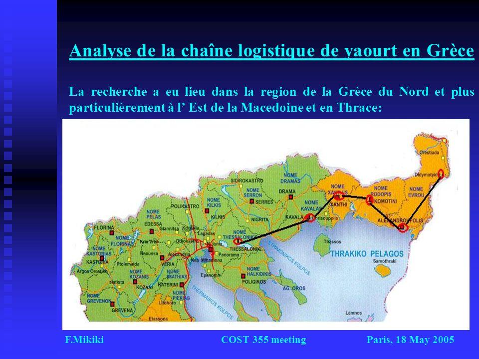 Analyse de la chaîne logistique de yaourt en Grèce La recherche a eu lieu dans la region de la Grèce du Nord et plus particulièrement à l' Est de la Macedoine et en Thrace:
