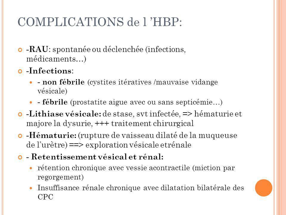 COMPLICATIONS de l 'HBP: