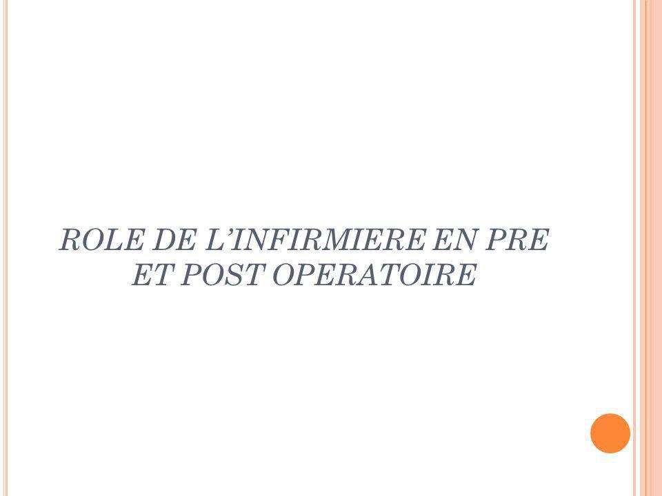ROLE DE L'INFIRMIERE EN PRE ET POST OPERATOIRE
