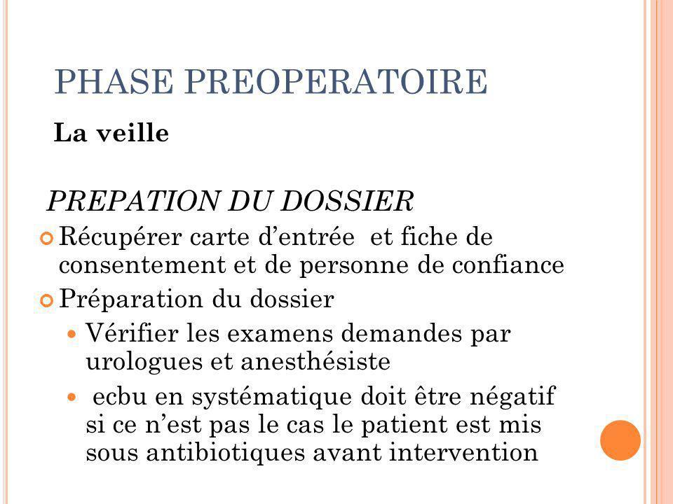 PHASE PREOPERATOIRE PREPATION DU DOSSIER La veille