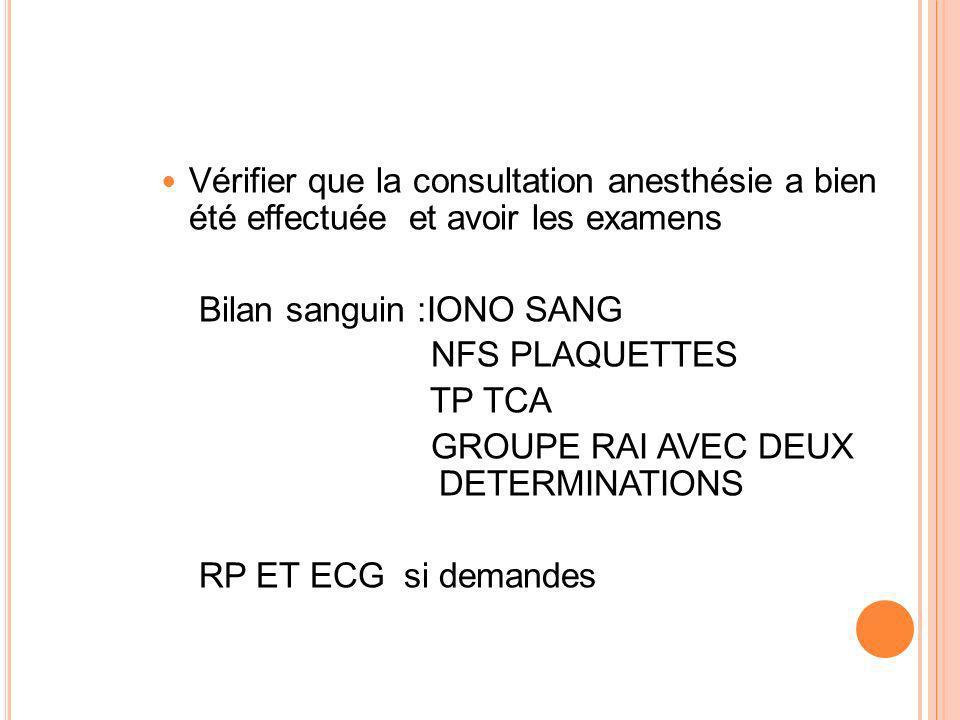 Vérifier que la consultation anesthésie a bien été effectuée et avoir les examens