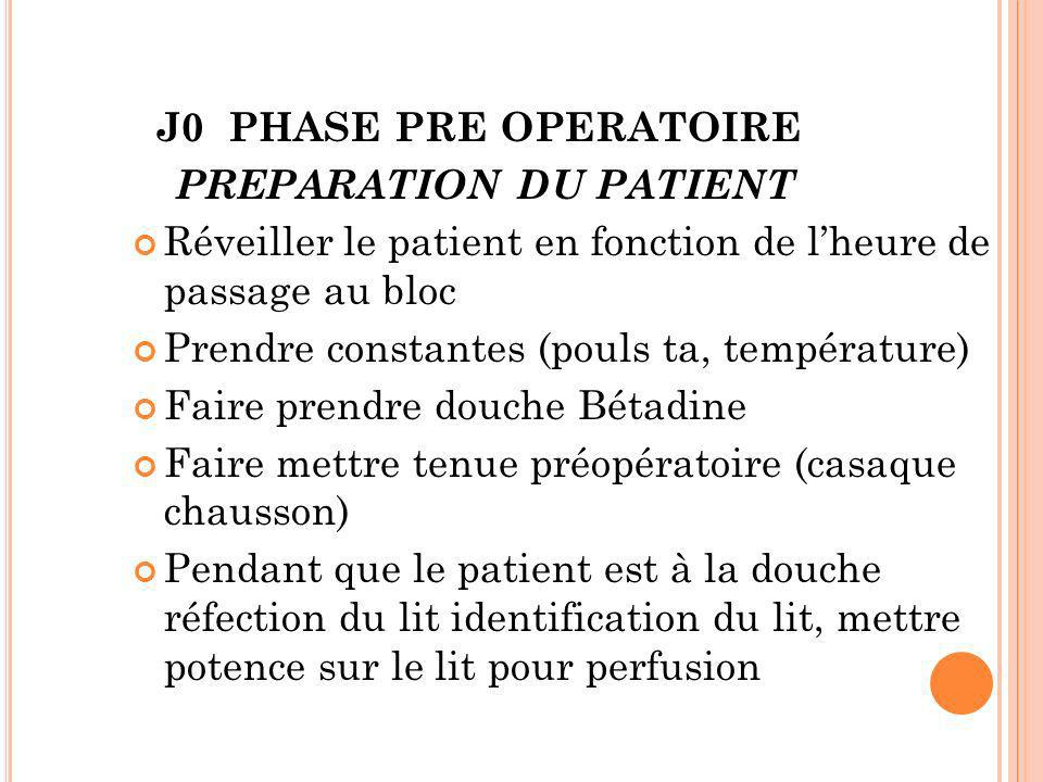 J0 PHASE PRE OPERATOIRE PREPARATION DU PATIENT. Réveiller le patient en fonction de l'heure de passage au bloc.