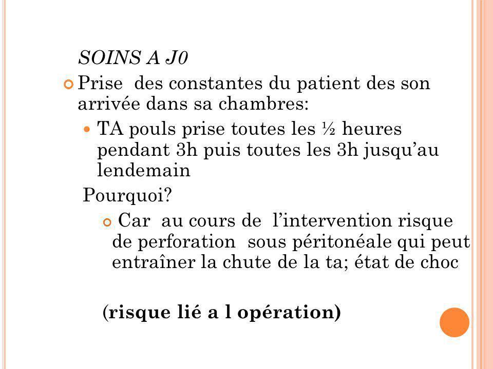 SOINS A J0 Prise des constantes du patient des son arrivée dans sa chambres: