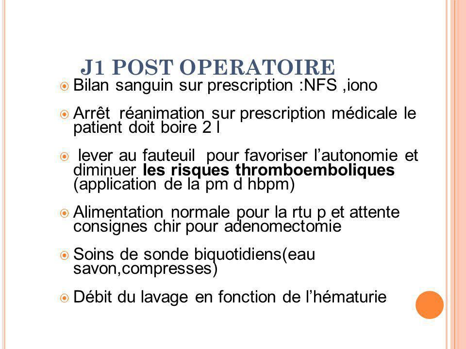 J1 POST OPERATOIRE Bilan sanguin sur prescription :NFS ,iono