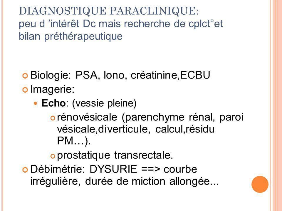 Biologie: PSA, Iono, créatinine,ECBU Imagerie: