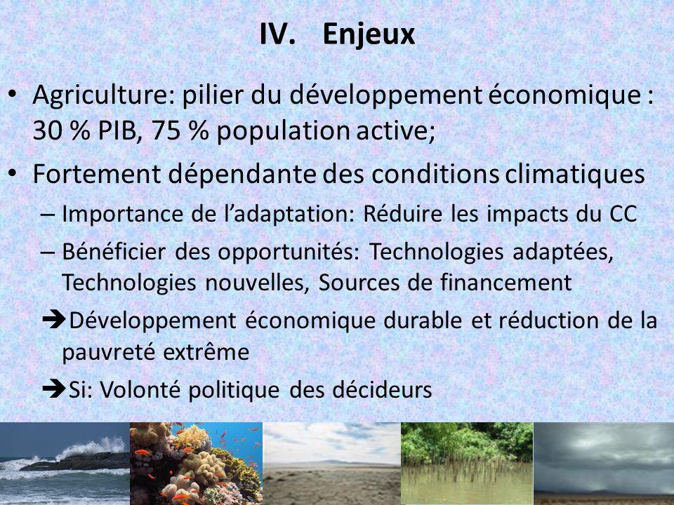 Enjeux Agriculture: pilier du développement économique : 30 % PIB, 75 % population active; Fortement dépendante des conditions climatiques.