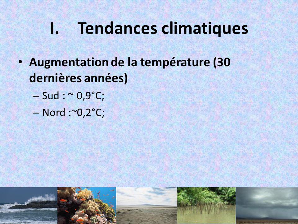 Tendances climatiques