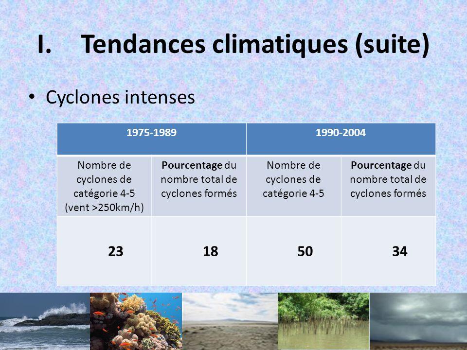 Tendances climatiques (suite)