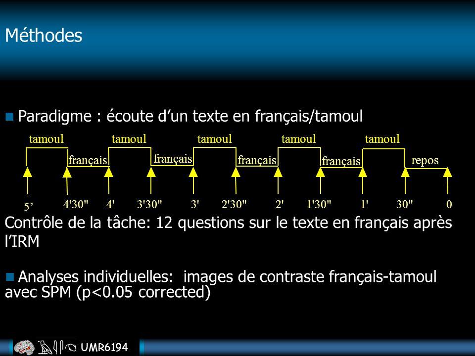 Méthodes Paradigme : écoute d'un texte en français/tamoul. tamoul. tamoul. tamoul. tamoul. tamoul.