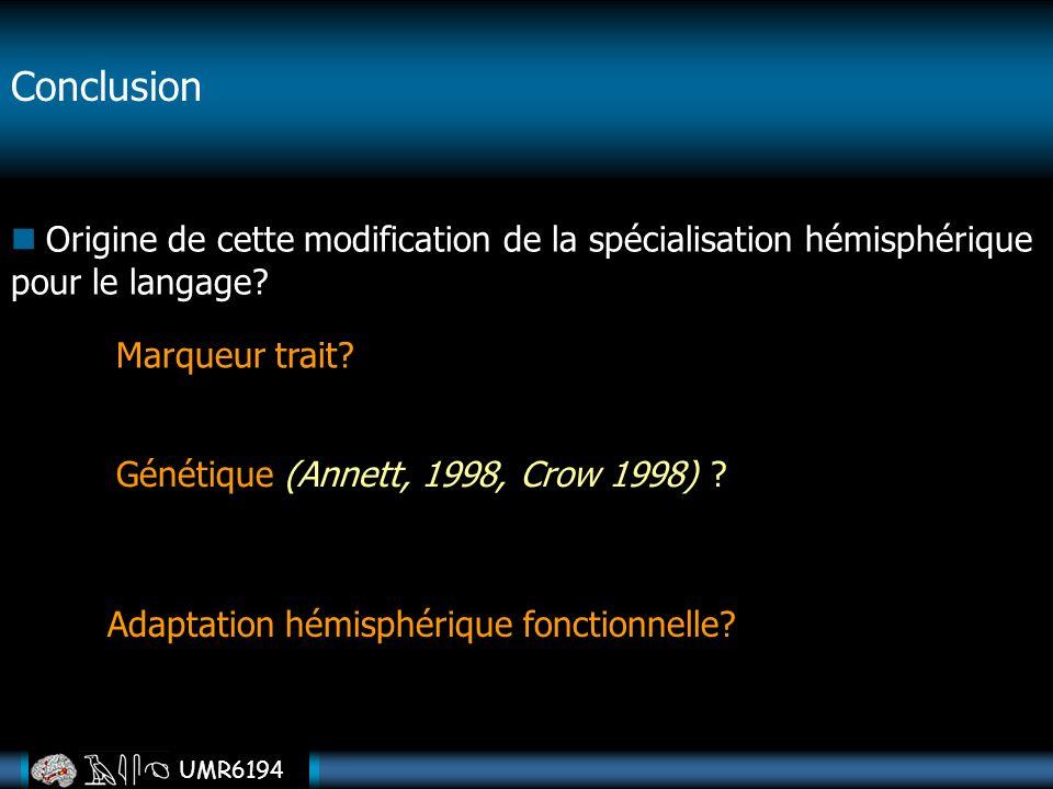 Conclusion Origine de cette modification de la spécialisation hémisphérique pour le langage Marqueur trait