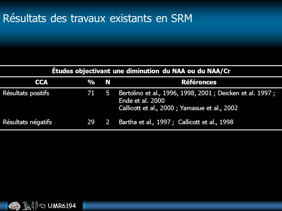 Études objectivant une diminution du NAA ou du NAA/Cr