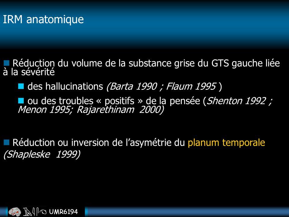 IRM anatomique Réduction du volume de la substance grise du GTS gauche liée à la sévérité. des hallucinations (Barta 1990 ; Flaum 1995 )