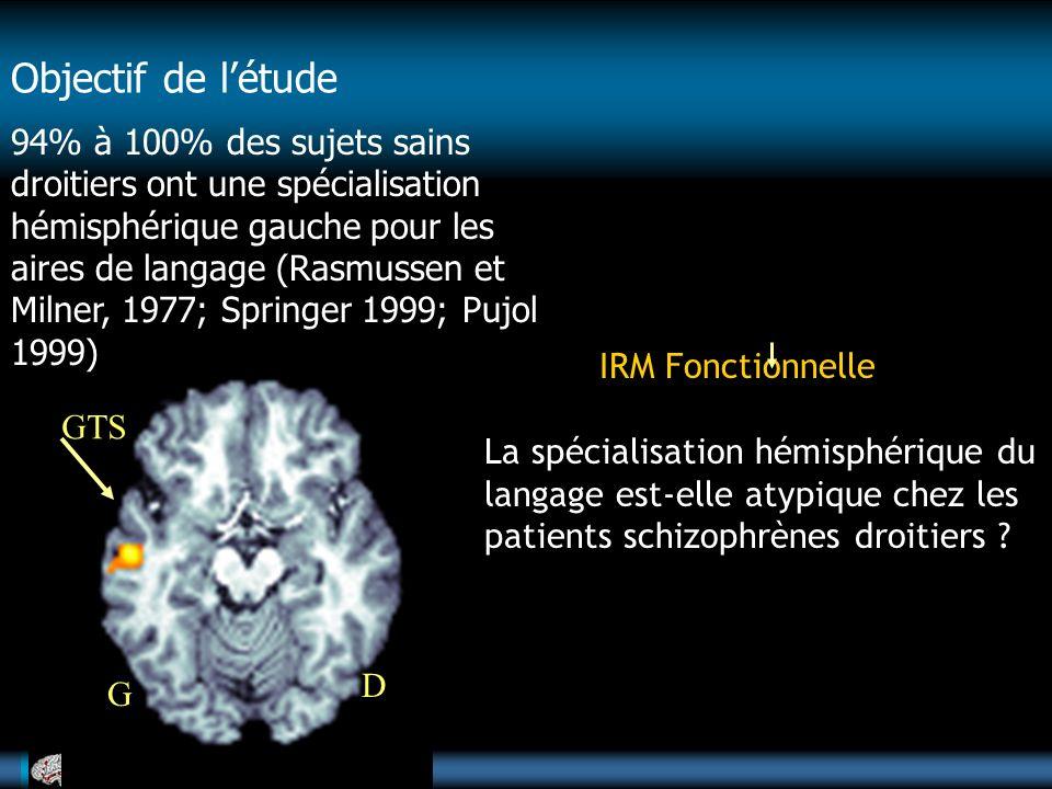 Objectif de l'étude IRM Fonctionnelle