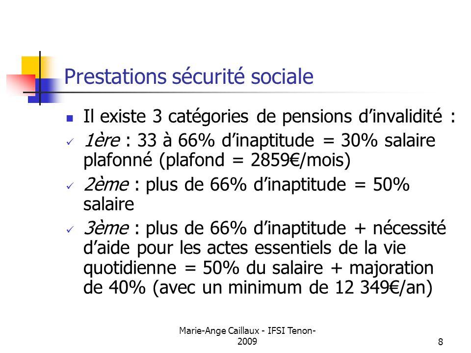 Prise en charge sociale des personnes handicap es ppt - Plafond retraite securite sociale 2014 ...