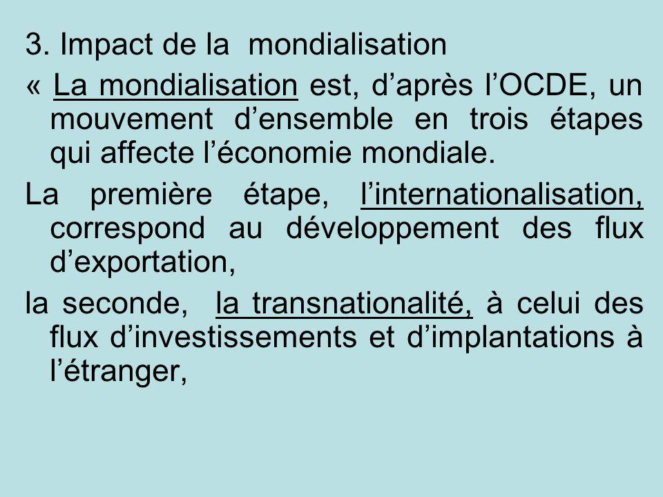 3. Impact de la mondialisation